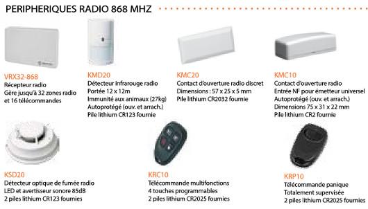 Périphérique radio