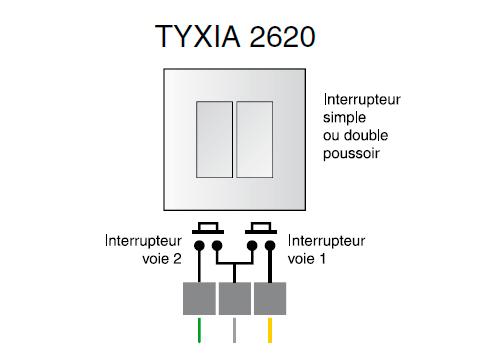 schema tyxia 2620
