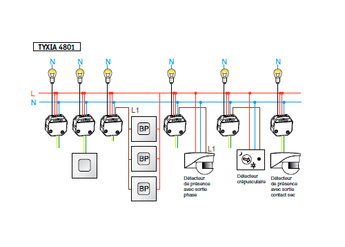 schema tyxia 4801