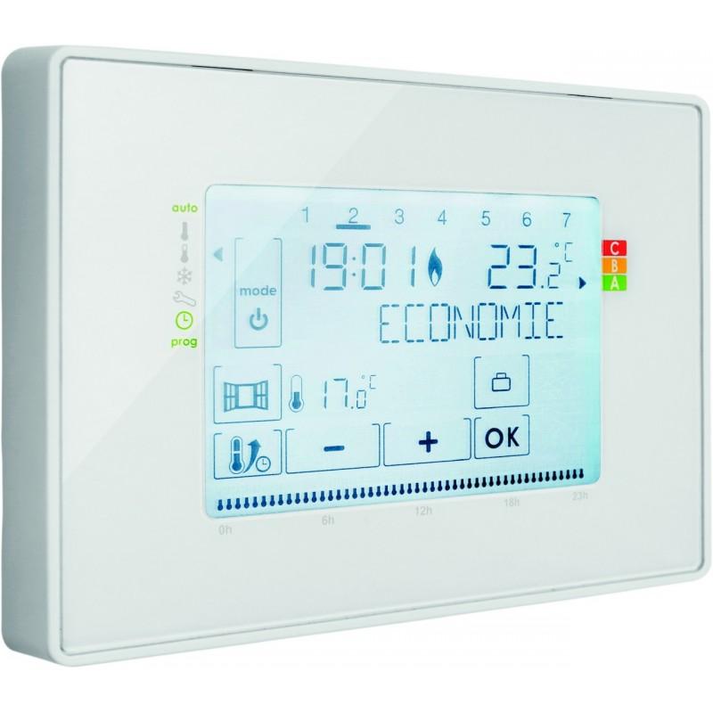 Energeasy connect pack domotica elektrische verwarming for Zuinige elektrische verwarming met thermostaat