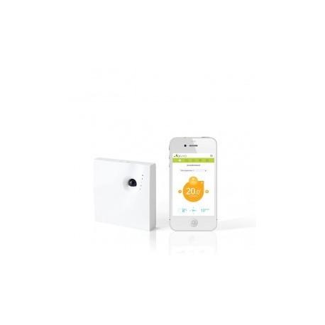 QIVIVO - Thermostat angeschlossen